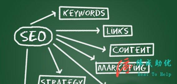 网站如何优化的网站优化方案