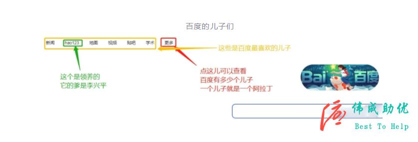 seo关键词分析方法案例